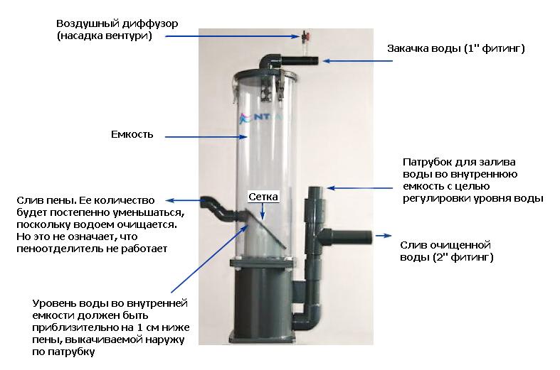 Осмосный фильтр